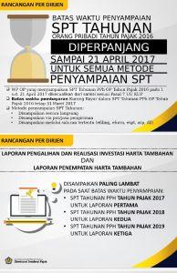 Batas Waktu Lapor Spt Pajak Diundur Sampai 21 April 2017 Pajak Pribadi